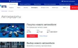 Рейтинг банков по автокредитам в 2020 году