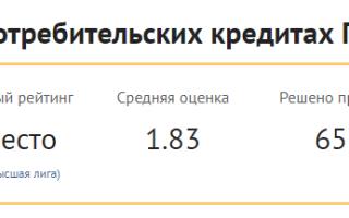 Кредит в Почта Банке: отзывы
