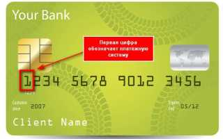 Как узнать какому банку принадлежит карта?