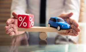 Автокредит – условия и требования банков к заемщику