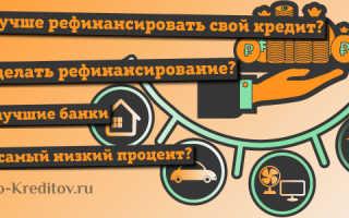 Какие банки занимаются рефинансированием кредитов – ТОП 10 банков