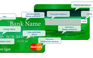 Как узнать банковские реквизиты своей карты Сбербанка